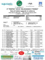 """4° TROFEO """"A.N.A. VALSUGANA E TESINO"""" Gara di slalom gigante"""