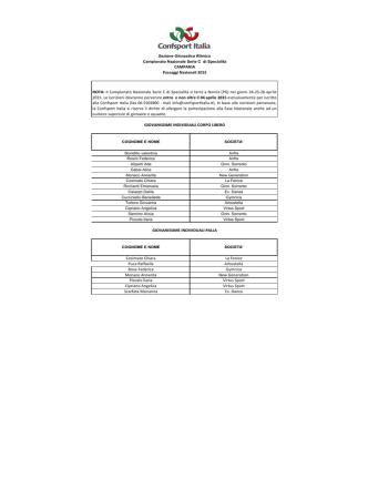 campania - Confsport Italia