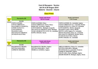 Corso di Recupero Giugno 2014 materie-docenti
