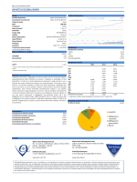 INVICTUS GLOBAL BOND - Alpha Value Management