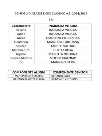 CONSIGLI DI CLASSE LICEO CLASSICO A.S. 2014/2015 I A
