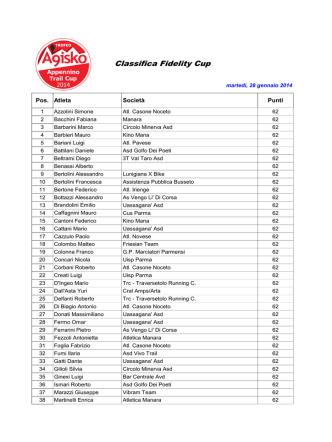 Classifiche Generali - 02 - Trofeo AGISKO Appennino Trail Cup