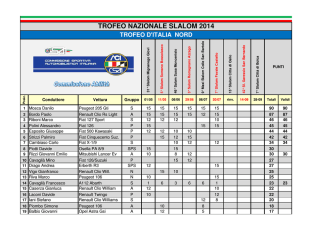 Campionato Italiano Slalom, Classifica assoluta Nord