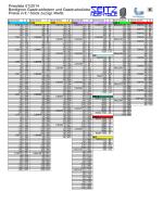 Preisliste Gasdruckfedern (PDF)