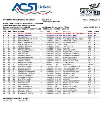 COMITATO PROVINCIALE DI CUNEO Cod. 01CN Data: 19/10/2014
