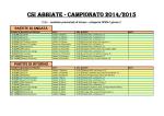 CSI ABBIATE - CAMPIONATO 2014/2015