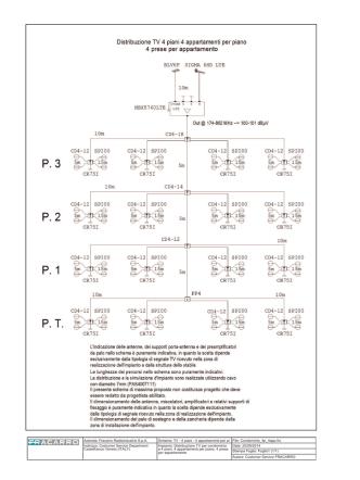 Azienda: Fracarro Radioindustrie SpA File: Condominio_4p_4