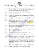 GaE 2014_17 (in firma) - Professionisti Scuola
