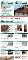 Rurewall depliant IT