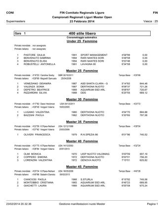 Classifiche individuali - ASD Lerici Nuoto Master
