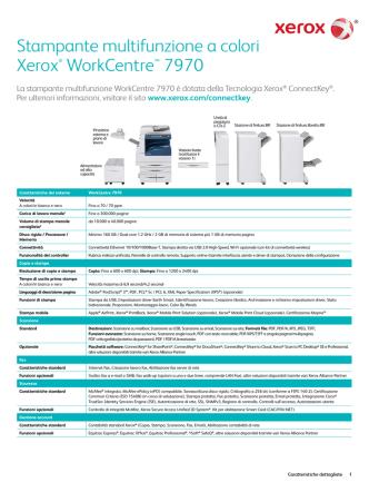 Caratteristiche dettagliate - WorkCentre 7970