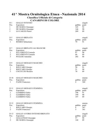 classifiche 2014