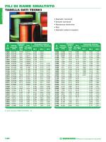 fili di rame smaltato tabella dati tecnici