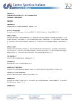 Comunicato n. 7 Commissione Calcio a 7 maschile