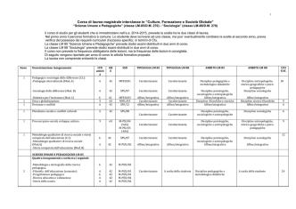 """Corso di laurea in """"Sociologia e ricerca sociale"""" (classe LM-88/D"""