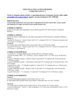 UISP LEGA PALLAVOLO DI ROMA COMUNICATO N° 2 Tutte le