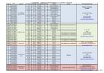 calendario_nazionale_internazionale_sci_di_fondo 2014-2015