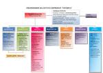 Organigramma I.C. Tortona A - Istituto Comprensivo Tortona A