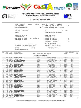 Classifica ufficiale - Sportdimontagna.com