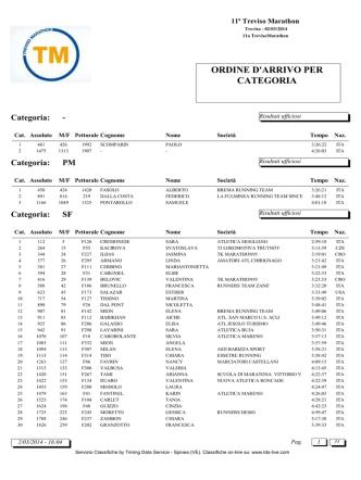 Classifica per Categoria - La Maratona di Treviso