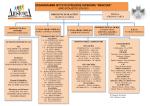 Organigramma 2014-2015