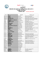 entry list - Melges20.com