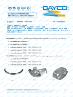 DAYCO AFTERMARKET TECHNICAL INFORMATION