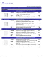 nicehome system listino marzo 2014