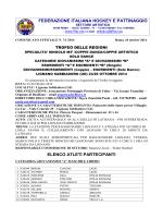 cu 074 - Trofeo delle Regioni - Elenco partecipanti