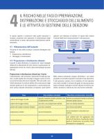 Capitolo 4 - Veneto Agricoltura