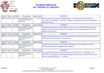 delibere pubblicate dal: 06/02/2014 al: 06/02/2014