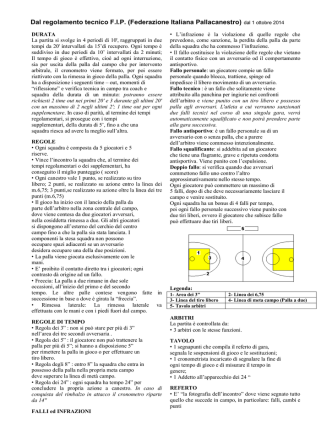Dal regolamento tecnico FIP (Federazione Italiana Pallacanestro)
