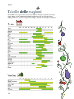 tabelle delle stagioni (download) (PDF, 356 kB)