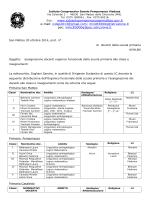 Assegnazione docenti primaria 2014 2015