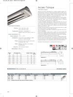 Acciaio Ticinque IP66 IK09