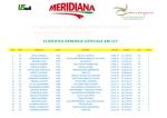 classifica generale ufficiale 05 ottobre 2014