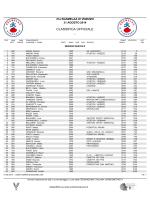Classifica Minigiro - SGAMELAA di Vigezzo