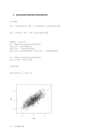 1. SOLUZIONE ESERCIZIO RIASSUNTIVO n=1000 Z1 = rnorm(n