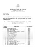 Risultati prove scritte classi AC01