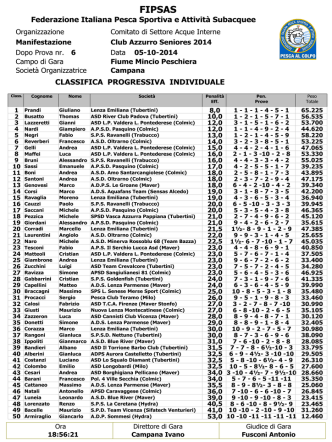 Classifica 5A e 6A Prova Club Azzurro Seniores e Finale, clicca qui