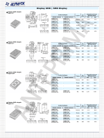 Display SMD | SMD Display