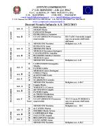 Docenti Scuola Infanzia A - IC Manzoni