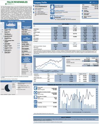 Company Profile - Borsa Italiana