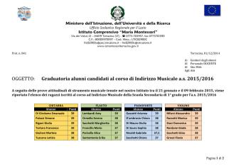 841 Graduatorie Indirizzo Musicale