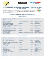 1° Circuito Diadora Diamond - Zaccà Sport