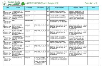 Buy Cipro Online (Antibiotics), Ciprodex 500 Mg And Health