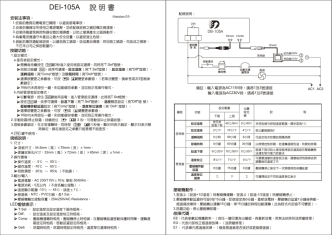 DEI-105A