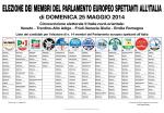Circoscrizione elettorale II Italia nord-orientale
