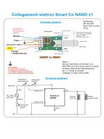 Collegamenti elettrici Smart Co NANO v1