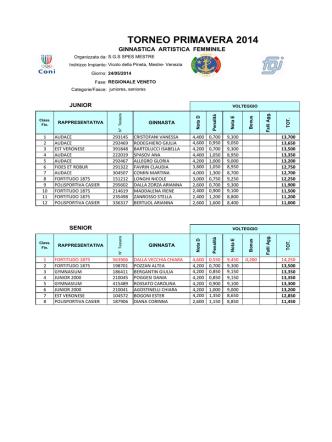 (VE) 24/05/2014 - Comitato Regionale Veneto F.G.I.